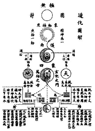 dualidade taoismo Shinjigenkan Brasil